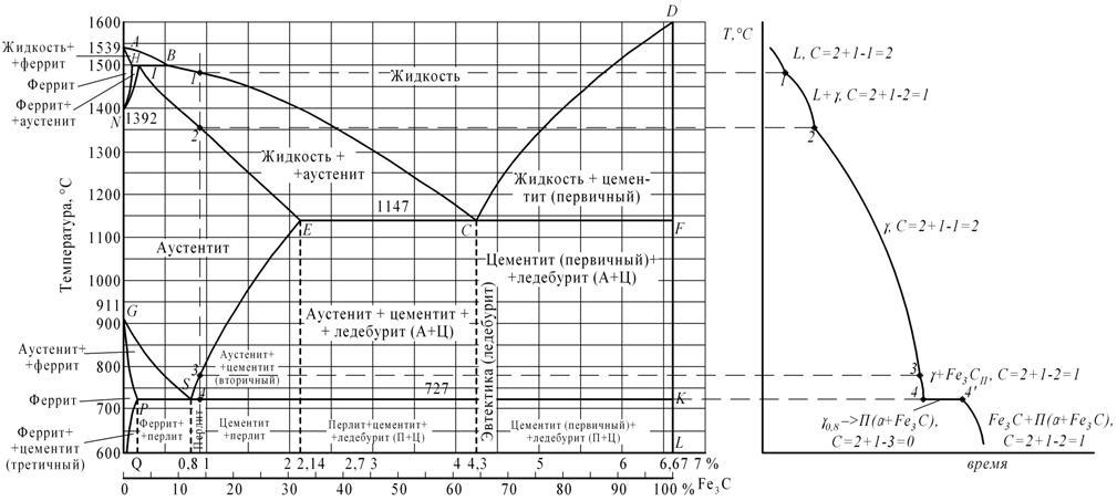 Контрольные работы по материаловедению вариант 17 4880
